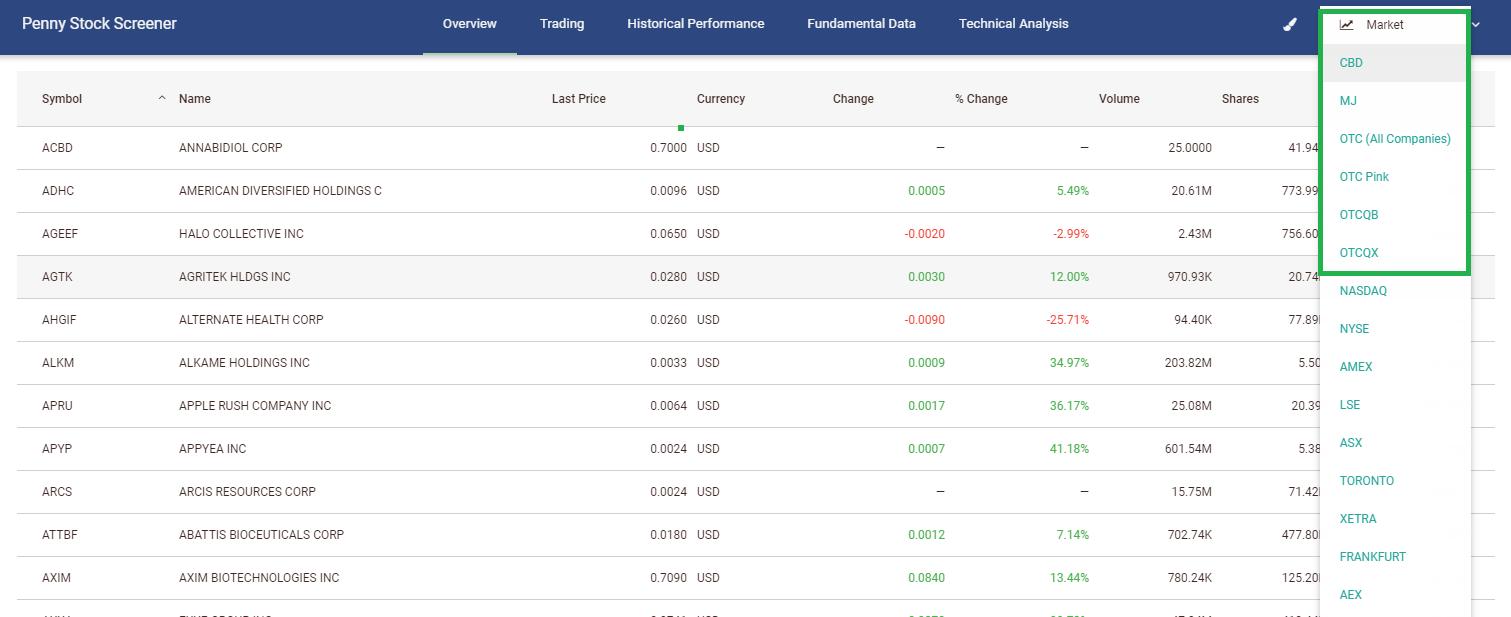 OTC-Watch-Stock-Screener