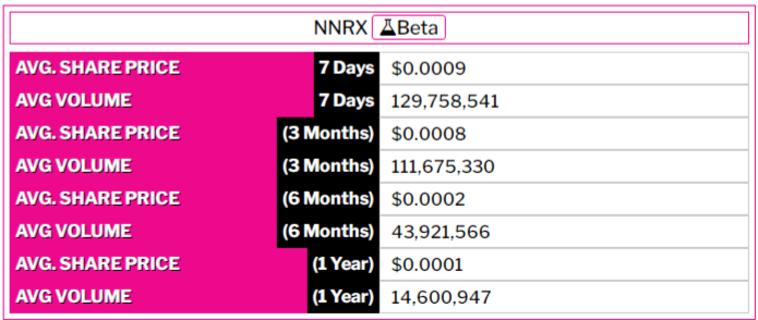 NNRX-BETA